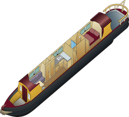 Canal Boat Layout